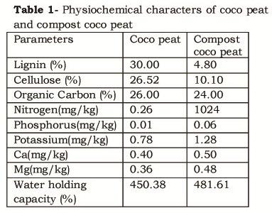 COCOPEAT2%20copy